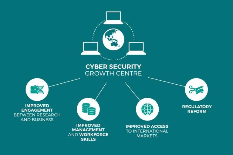 australian cyber security strategy