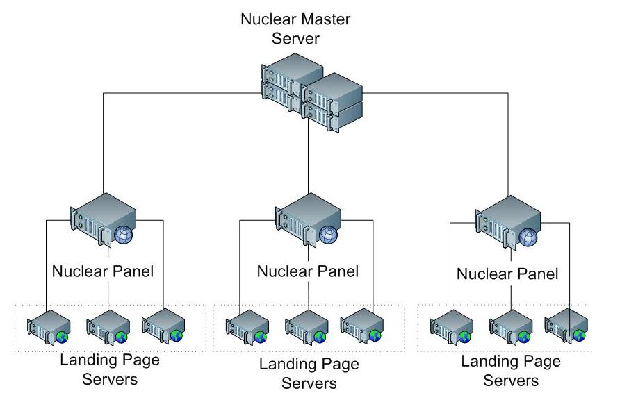 Nuclear EK 1
