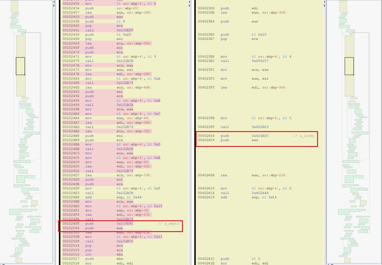 Zepto ransomware encryptRoutine binDiff