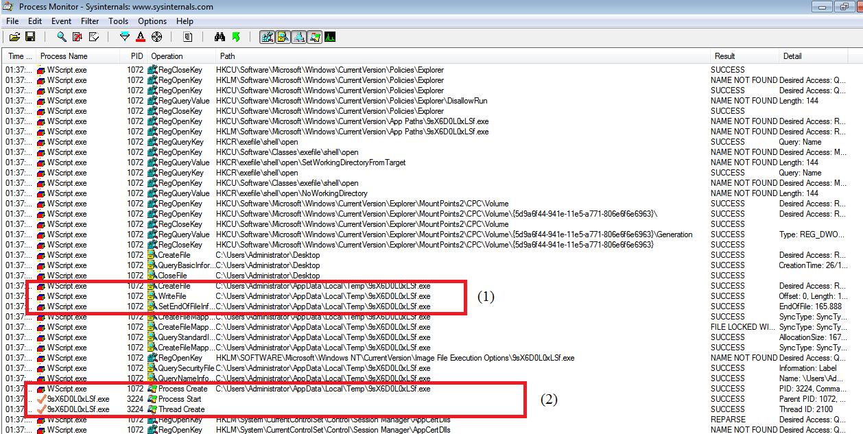 Zepto ransomware procmon js downloading main payload