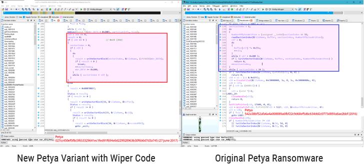 Merck NotPetya massive ransomware-attack