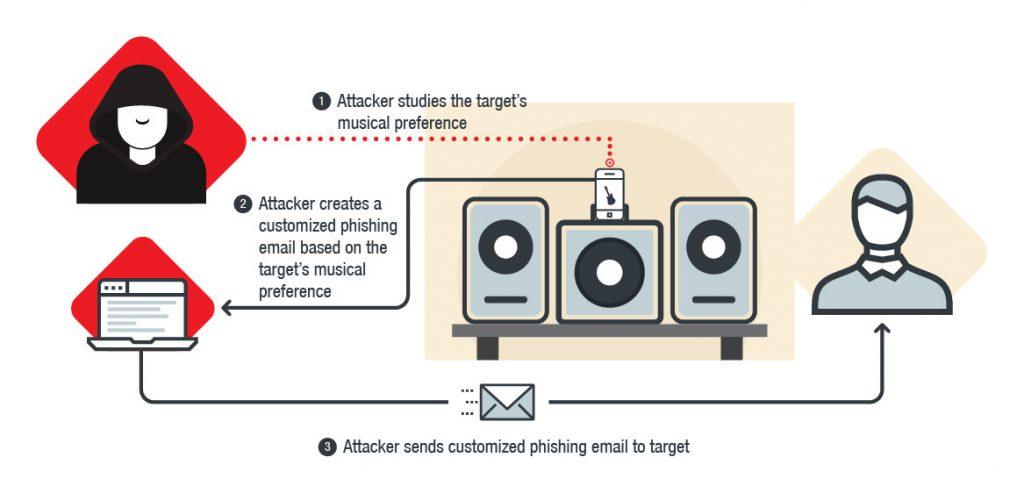 speakers SoundofTA_Attack-Scenario-01