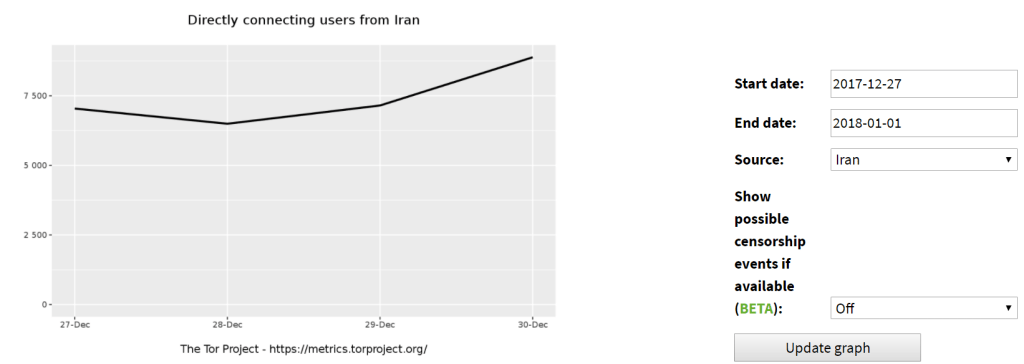 Iran%20protests