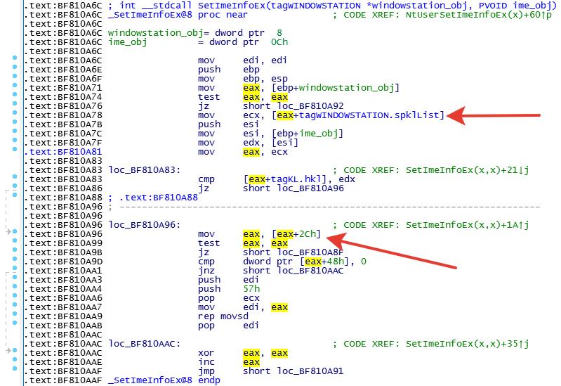 zero-days exploits