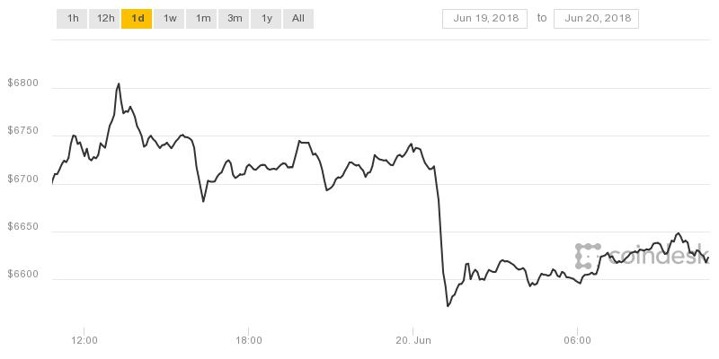Bithumb hacked bitcoin price.jpg
