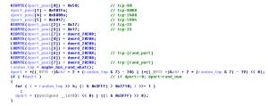 Hns-botnet-scanning