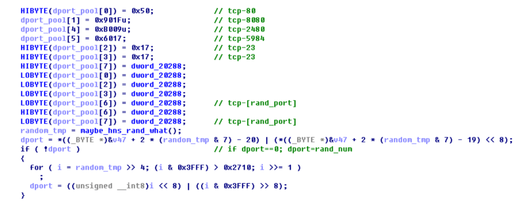 HNS botnet scanning.png