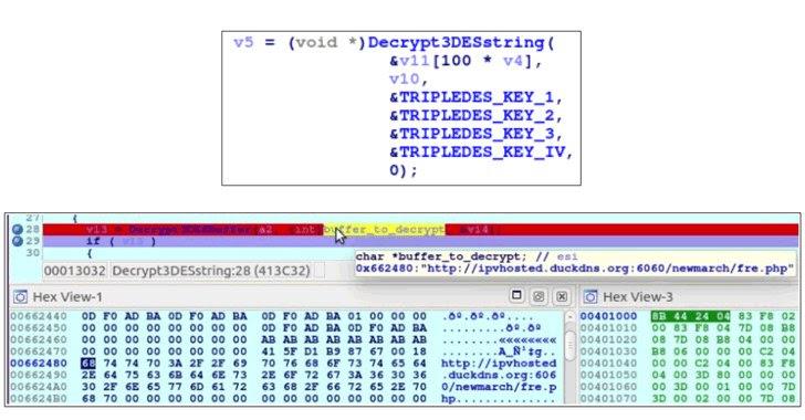 Lokibot malware