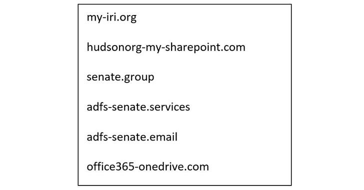 APT28 fake domains