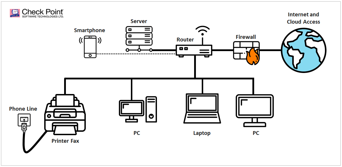 Fax Line Wiring Diagram