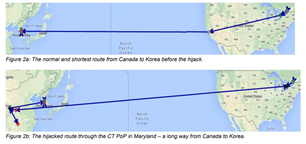 China Telecom Traffic Hijacking