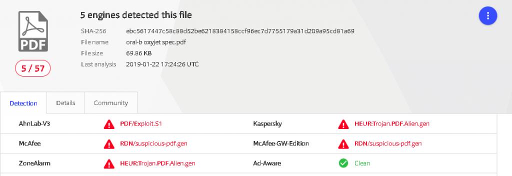 steganography PDF exploit
