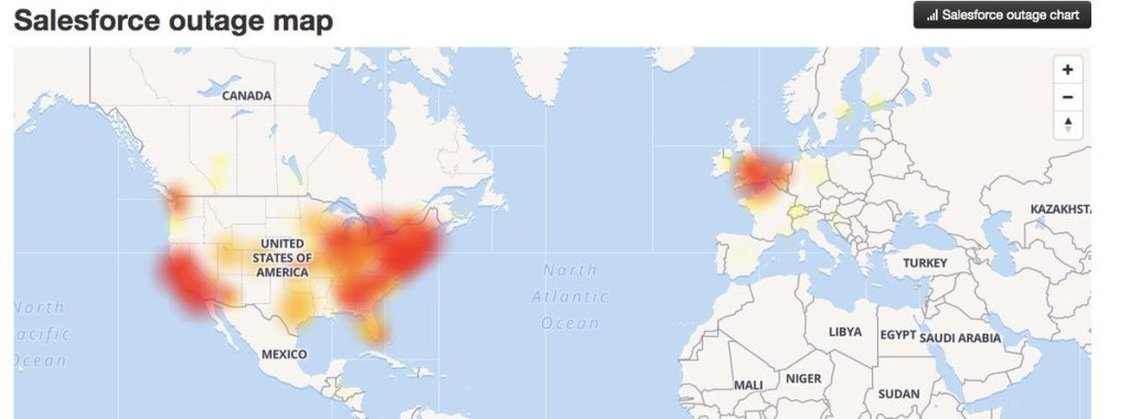 salesforce outage