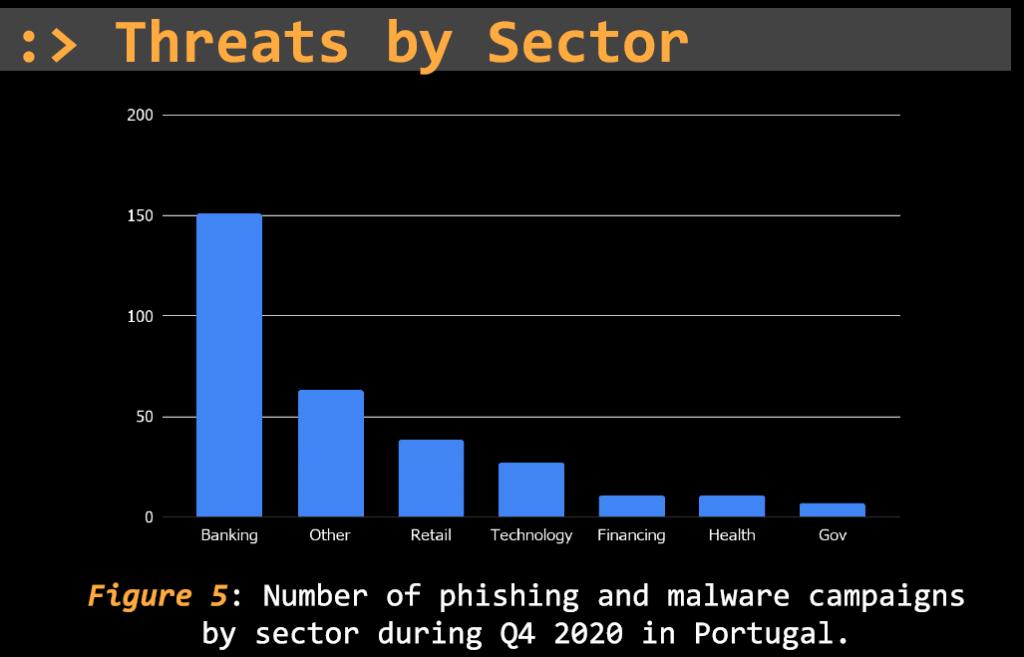 Threat Report Q4