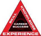 ESK career success triangle isda