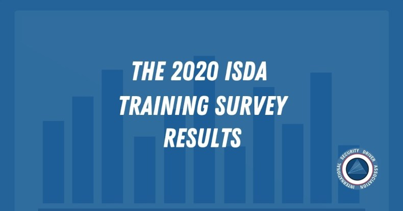 The 2020 ISDA Training Survey Results