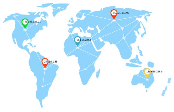 Wie bekomme ich gefälschte IP im Jahr 2020 und ändere deine IP-Adresse in ein anderes Land?