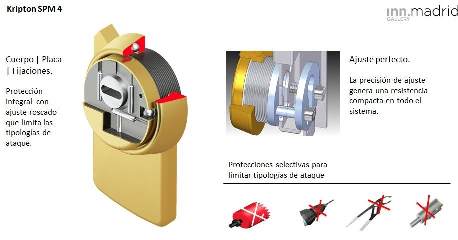 Escudo de seguridad Kripton para viviendas en Madrid