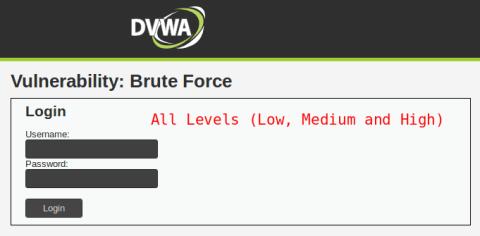 DVWA Brute Force Logo