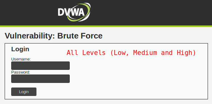 DVWA Brute Force Logo