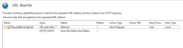 Rule showing in URL Rewrite