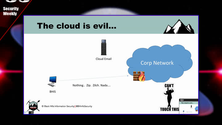 Enterprise-Tools-to-Defend-Against-Attacks-Enterprise-Security-Weekly-84__Image.jpeg