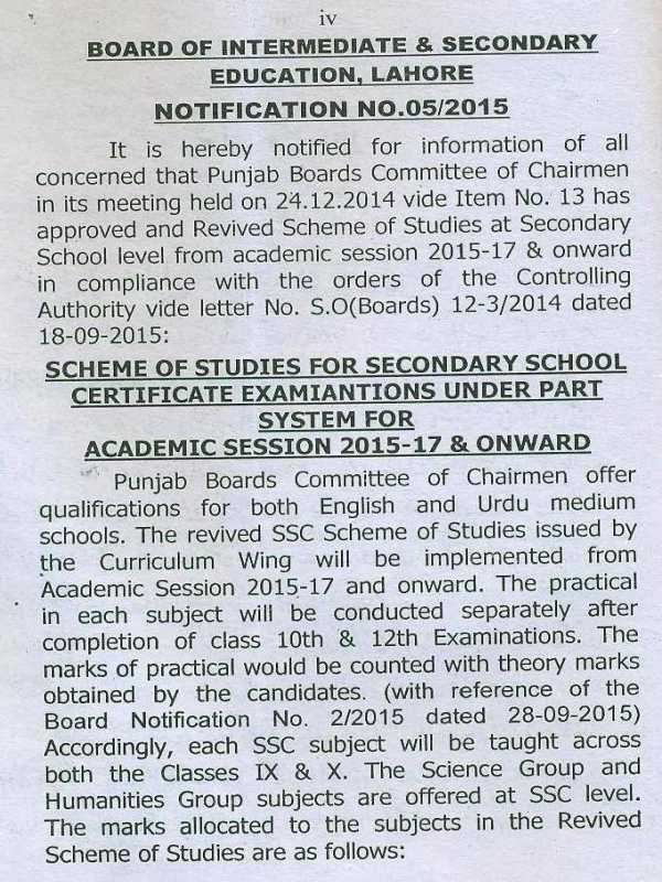 Scheme-of-Studies-Matric