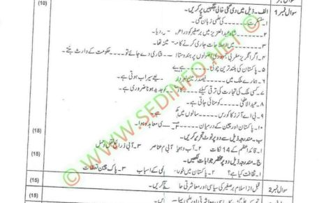 Pakistan Studies Code 202 Summer 2015 AIOU Past Papers