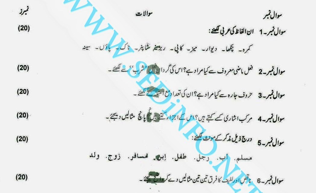 Matric-Code-246-AIOU-Past-Papers-Autumn-2012