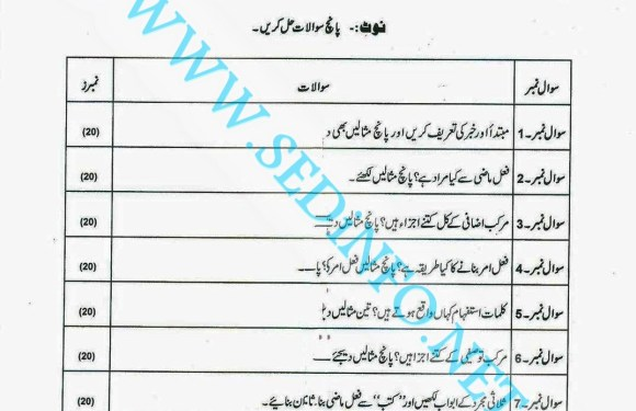 Code 246 Matric AIOU Past Papers A2014