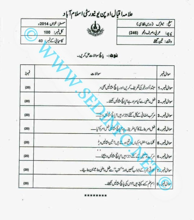 Matric-Code-246-AIOU-Past-Papers-Autumn-2014