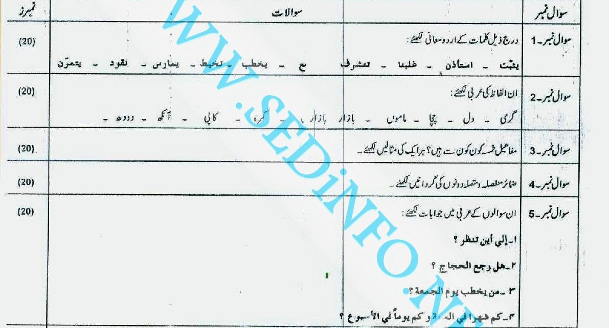 Matric-Code-246-AIOU-Past-Papers-Spring-2011