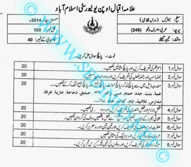 Matric-Code-246-AIOU-Past-Papers-Spring-2014
