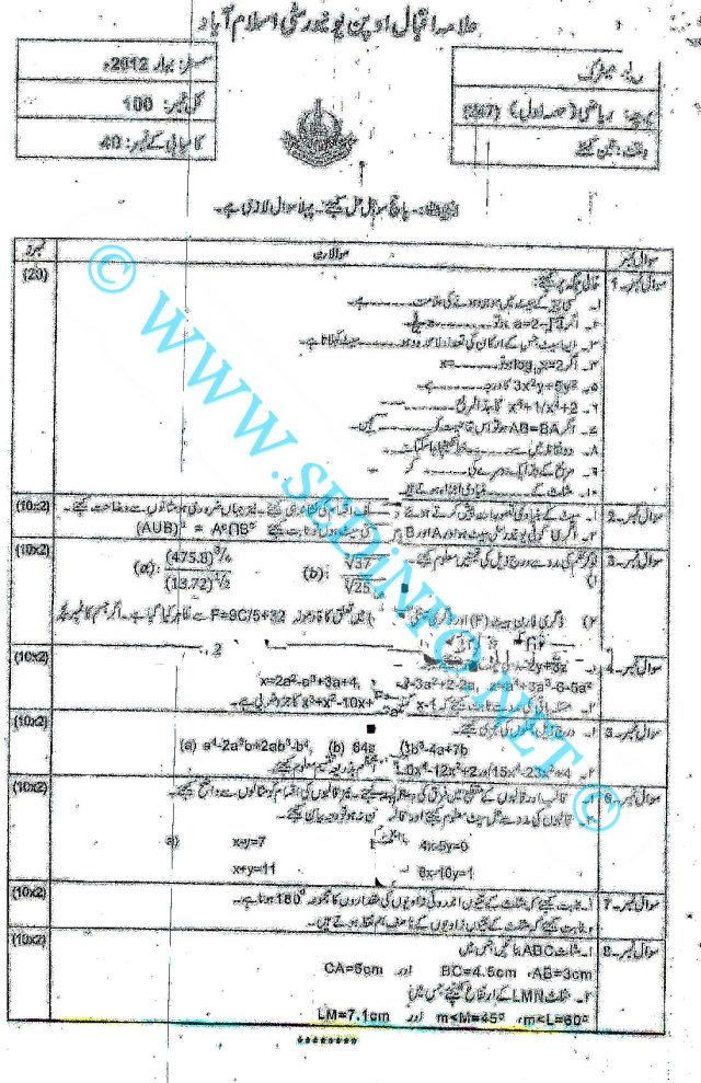 Matric-Code-247-AIOU-Past-Papers-Spring-2012