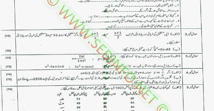 Code 248 Matric AIOU Past Papers S2011