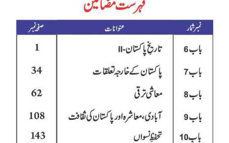 10th-class-Pakistan-Studies-contents-page
