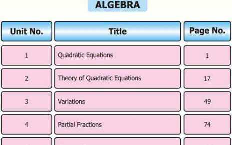 10th-math-book-English-medium-contents-page
