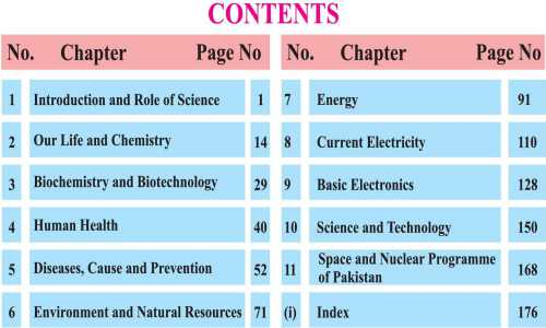 General-Science-Book-9th-10th-English-Medium-contents-page