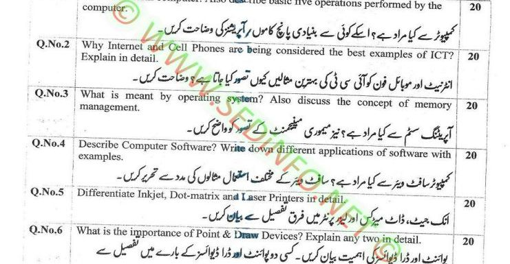 AIOU BEd Code 5403 Past Papers Spring 2015
