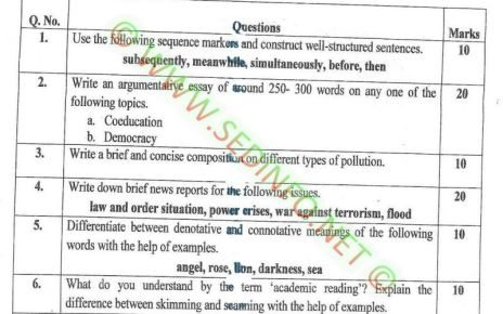 AIOU-BEd-Code-5411-Past-Papers-Spring-2015