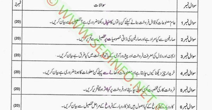 AIOU Matric Code 200 Past Papers Spring 2014