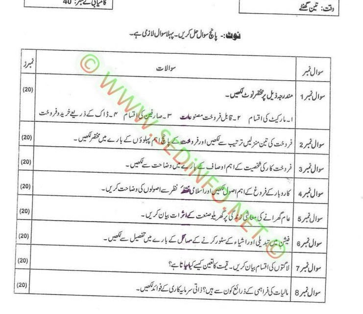 AIOU-Matric-Code-200-Past-Papers-Spring-2017
