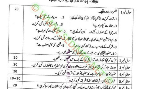 AIOU-Matric-Code-201-Past-Papers-Spring-2017