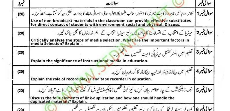 AIOU BEd Past Papers Code 8622 Spring 2017