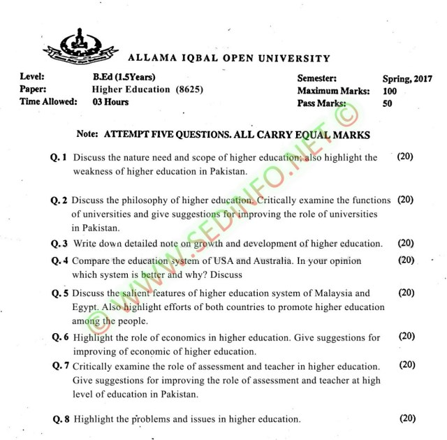 AIOU-Past-Papers-BEd-Code-8625-Spring-2017