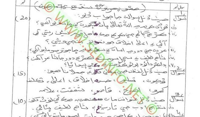 AIOU Matric Code 213 Past Papers Spring 2017