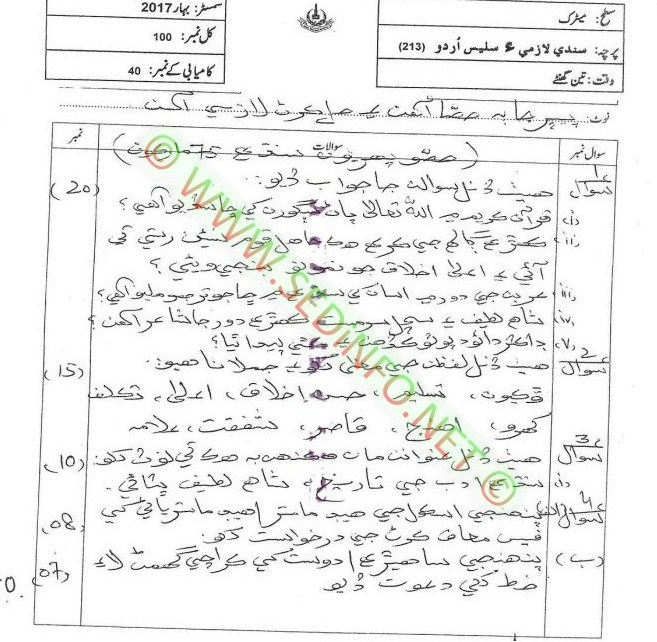 Matric-Code-213-AIOU-Past-Papers-Spring-2017
