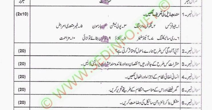 AIOU Matric Code 203 Past Papers Spring 2014