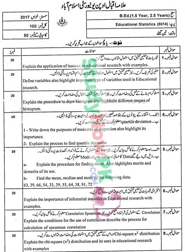 AIOU BEd Past Papers Code 8614-Autumn-2012