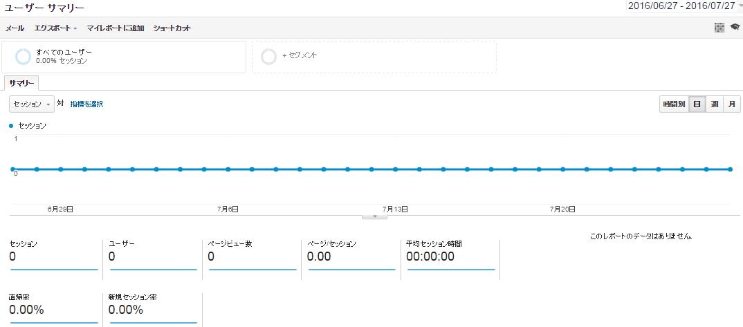 160728_ググアナレポート